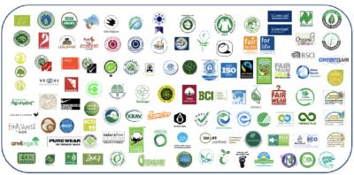 Übersicht weltweiter Ökosiegel